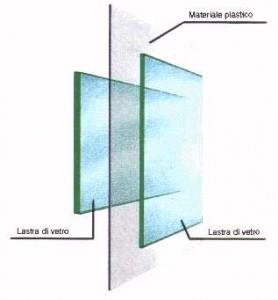 Sezione di stratificato